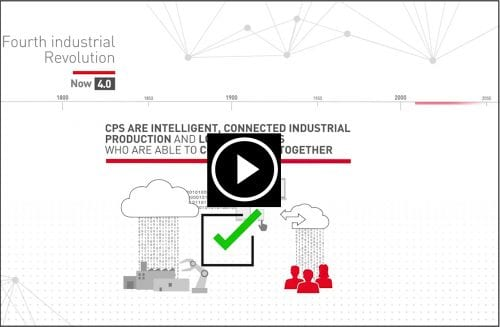 Video - Desoutter Industrie 4.0